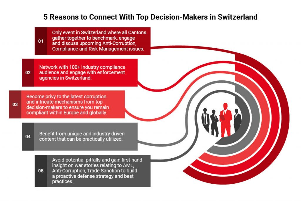 5 Reasons to Connect With Top Decision-Makers In Switzerland