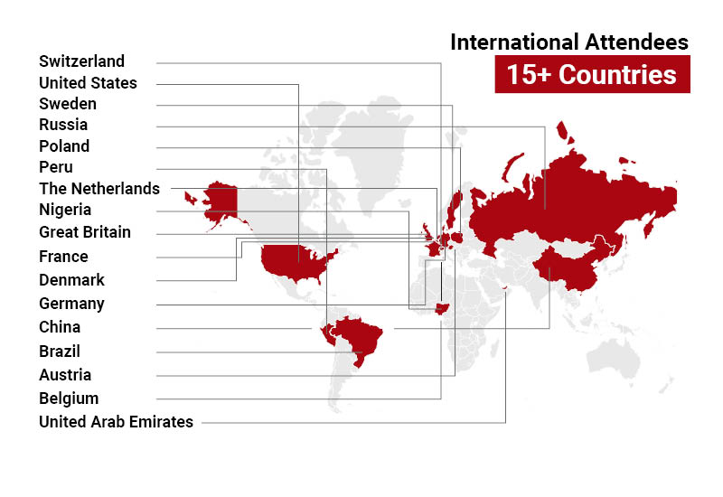 International Attendees